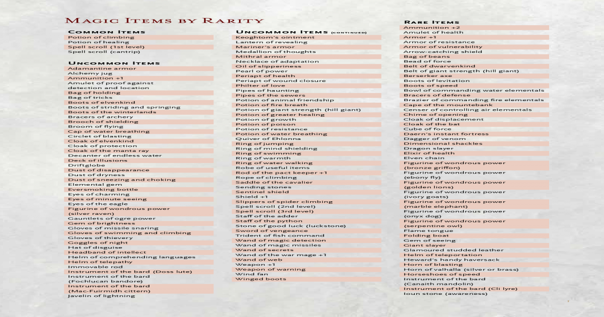 5e Dmg Pdf Download Cleverdesk Represents the driftglobe spell from dungeons & dragons. 5e dmg pdf download cleverdesk